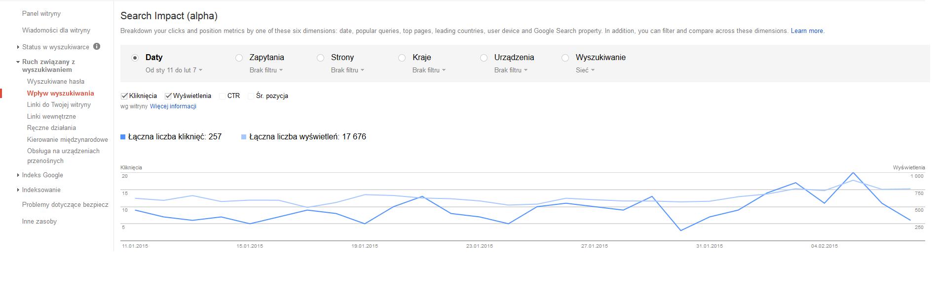 Nowa funkcja w narzędziach Google dla Webmasterów